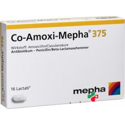 Ко-Амокси Мефа 375 мг 16 таблеток покрытых оболочкой