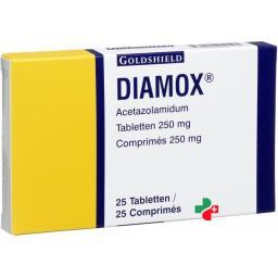 Диамокс 250 мг 25 таблеток