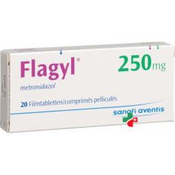 Флагил 250 мг 20 таблеток покрытых оболочкой