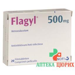 Флагил 500 мг 20 таблеток покрытых оболочкой