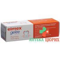Элмекс 215 граммжеле втюбике