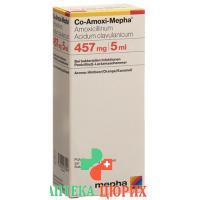 Ко-Амокси Мефа порошок 457 мг для приготовления суспензии флакон 140 мл