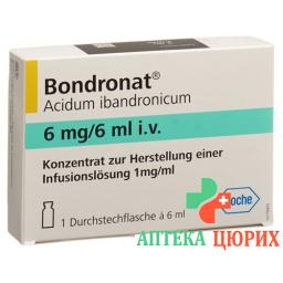 Бондронат 6 мг/ 6 мл для инъекций