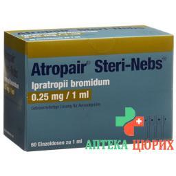 Атропайр Стери Небс 0.25 мг/мл 1 мл 60 ампул