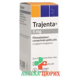 Тражента 5 мг 90 таблеток покрытых оболочкой
