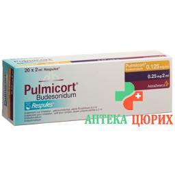 Пульмикорт Респулес ингаляционная суспензия 0,125 мг/мл 20 респул по 2 мл