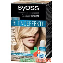 Syoss Blond Aufheller Kreativset H1