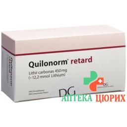 Квилонорм Ретард 60 таблеток покрытых оболочкой