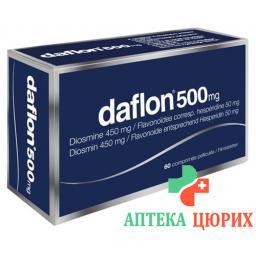 Дафлон 500 мг 60 таблеток покрытых оболочкой