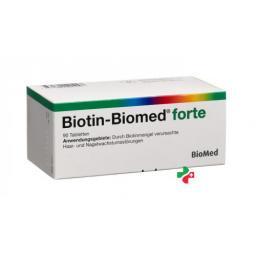 Биотин Биомед Форте 90 таблеток